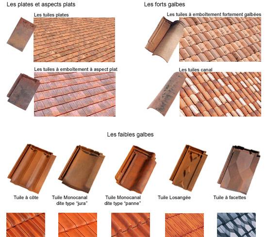 Le panorama des mat riaux de construction laurent vieilleribiere for Type de tuile